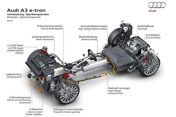 Audi покажет A3 e-tron На автосалоне в Женеве Audi представит новую гибридную пятидверную A3 с традиционной...