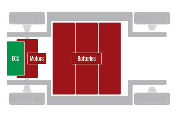 Схема электрокара Porsche